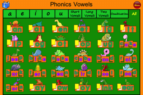 Phonics Vowels
